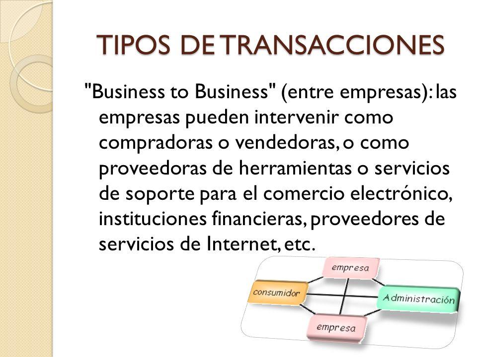 TIPOS DE TRANSACCIONES