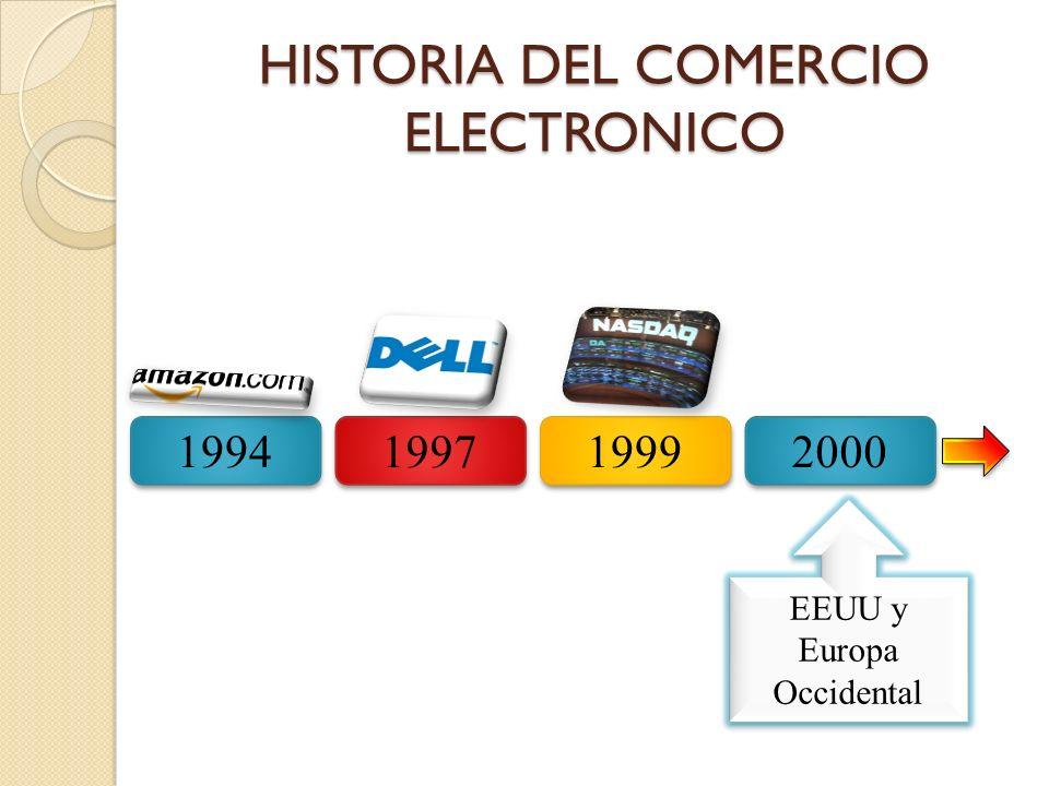 comercio electr nico La ley 527 de comercio electrónico no solo regula algunos aspectos sobre el mismo  comercio electronico srgiosilva04 comercio electronico iv.