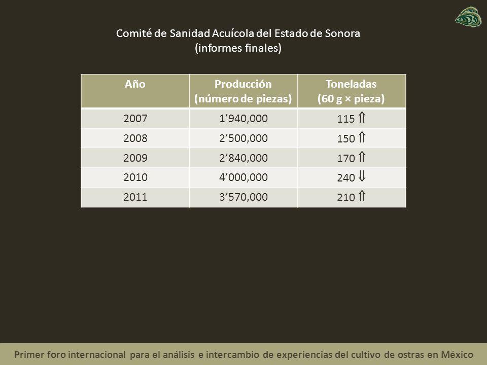 Comité de Sanidad Acuícola del Estado de Sonora