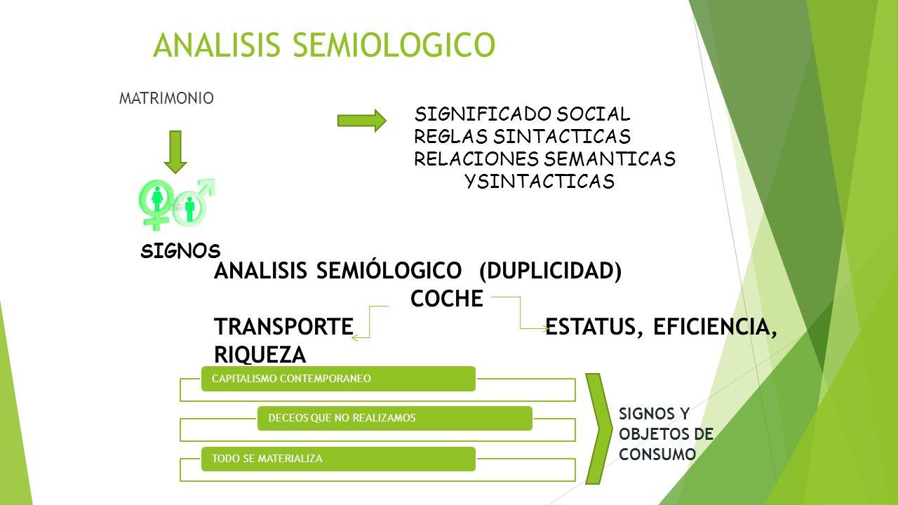 ANALISIS SEMIOLOGICO ANALISIS SEMIÓLOGICO (DUPLICIDAD) COCHE