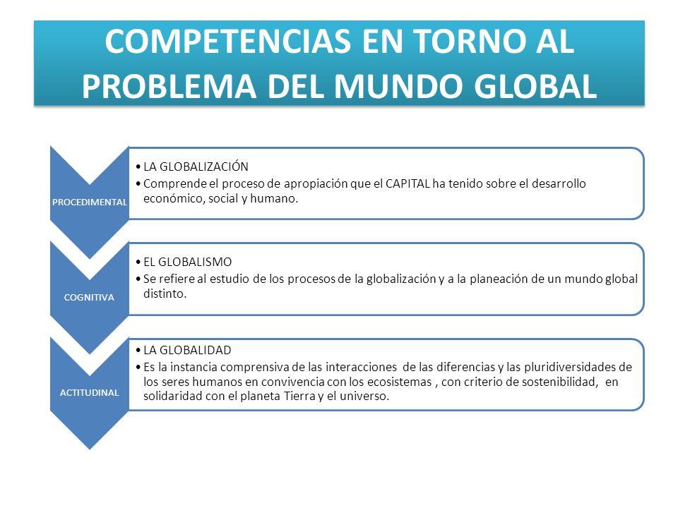 COMPETENCIAS EN TORNO AL PROBLEMA DEL MUNDO GLOBAL