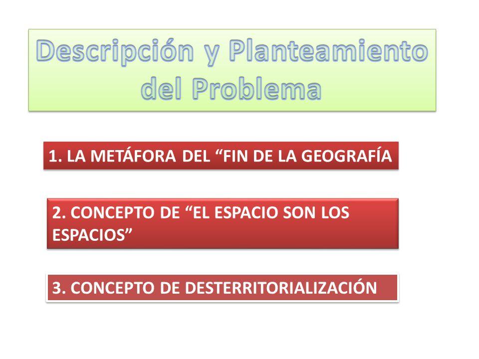 Descripción y Planteamiento del Problema