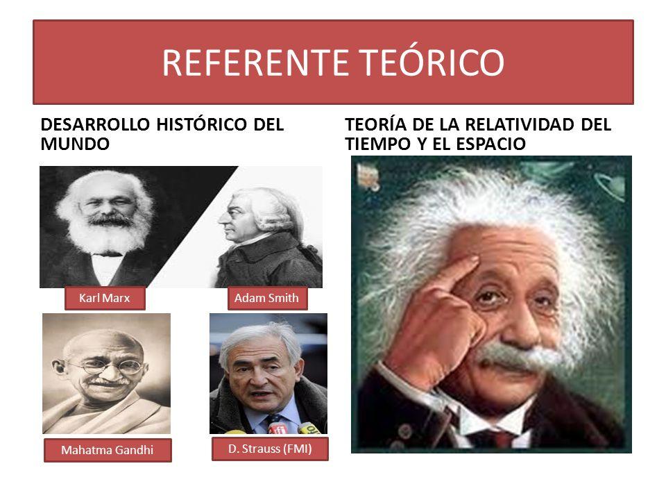 REFERENTE TEÓRICO DESARROLLO HISTÓRICO DEL MUNDO