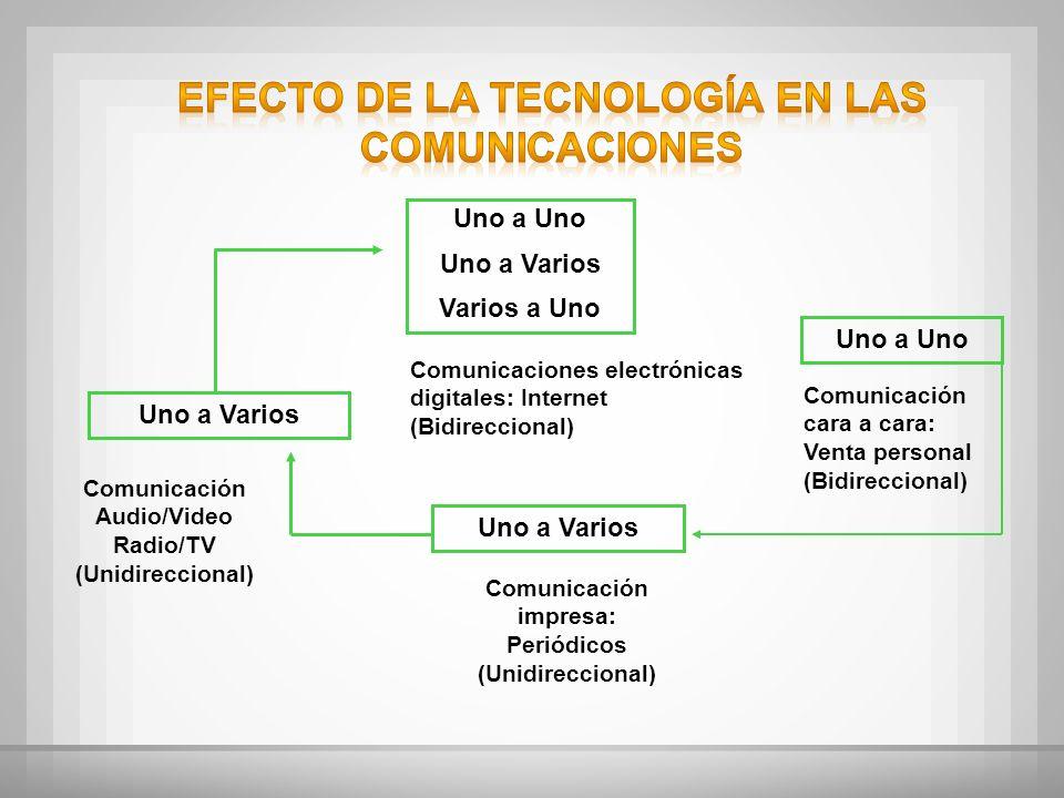 Efecto de la tecnología en las comunicaciones