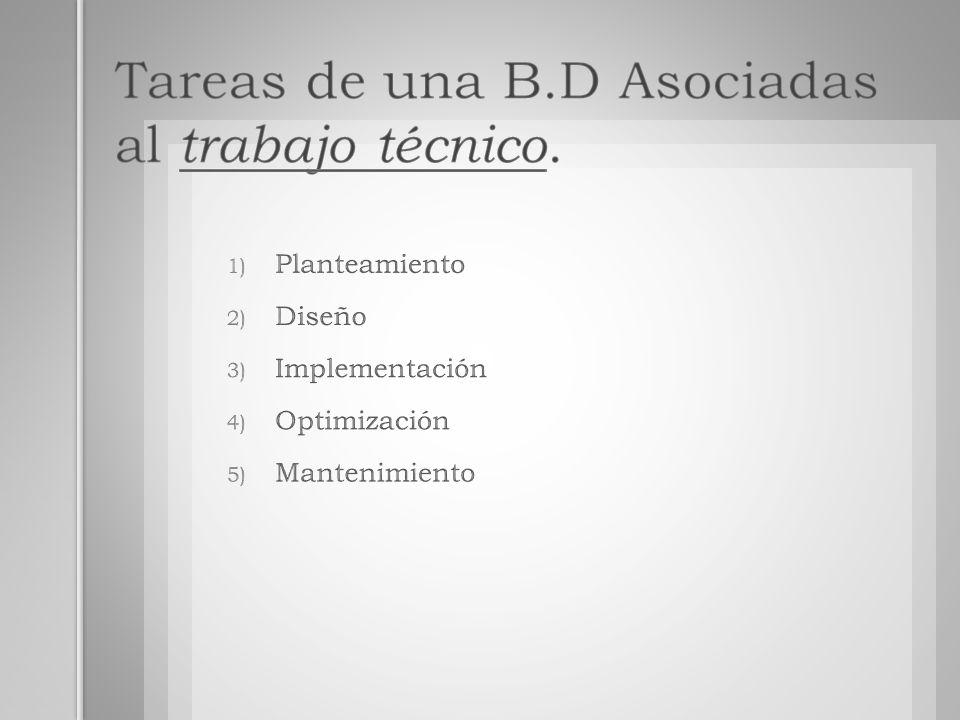 Tareas de una B.D Asociadas al trabajo técnico.