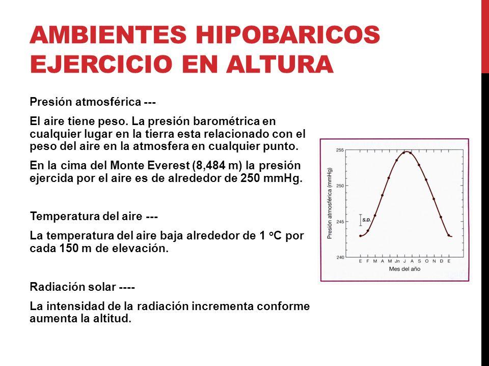 Ambientes hipobaricos ejercicio en altura