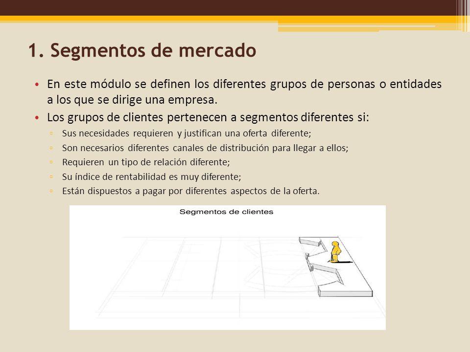 1. Segmentos de mercado En este módulo se definen los diferentes grupos de personas o entidades a los que se dirige una empresa.