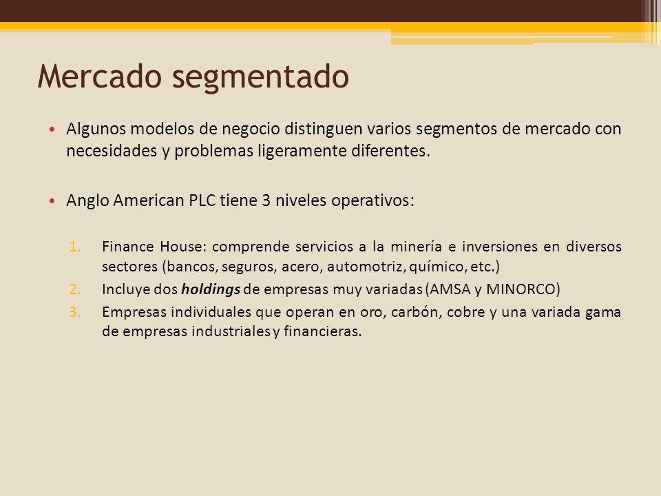 Mercado segmentado Algunos modelos de negocio distinguen varios segmentos de mercado con necesidades y problemas ligeramente diferentes.