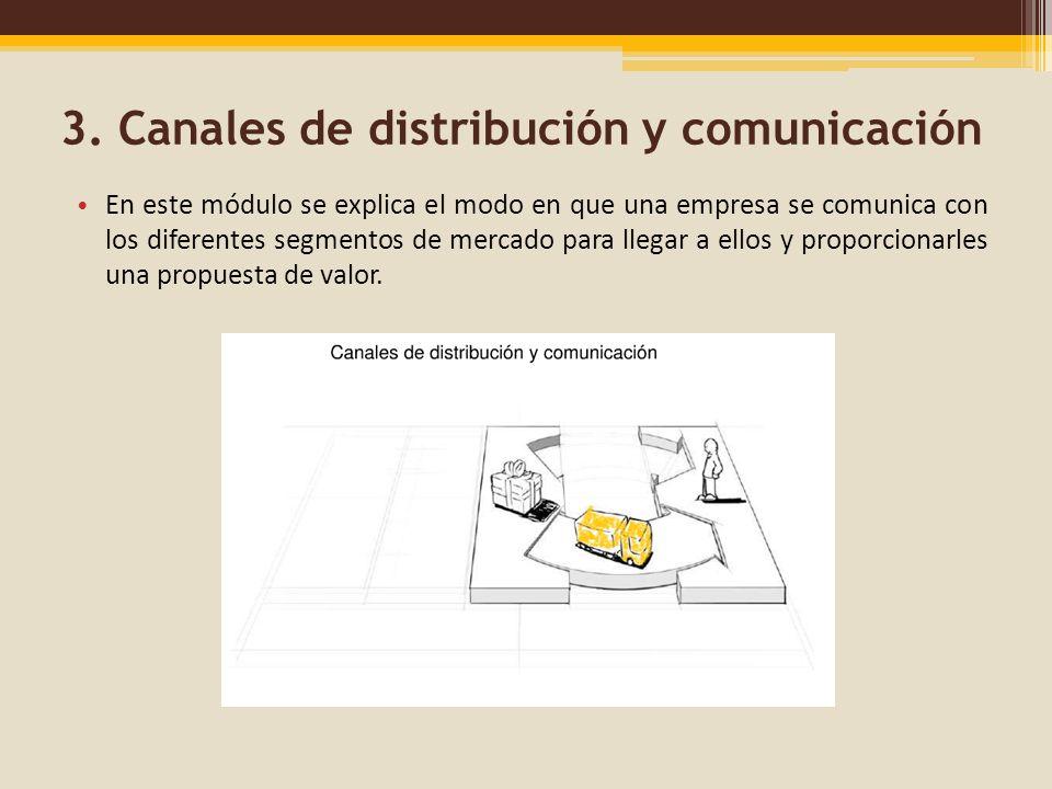 3. Canales de distribución y comunicación