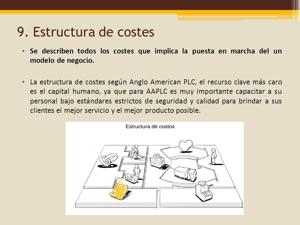 9. Estructura de costes Se describen todos los costes que implica la puesta en marcha del un modelo de negocio.