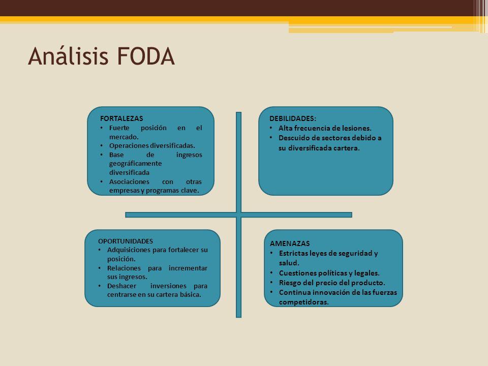 Análisis FODA FORTALEZAS DEBILIDADES: Alta frecuencia de lesiones.