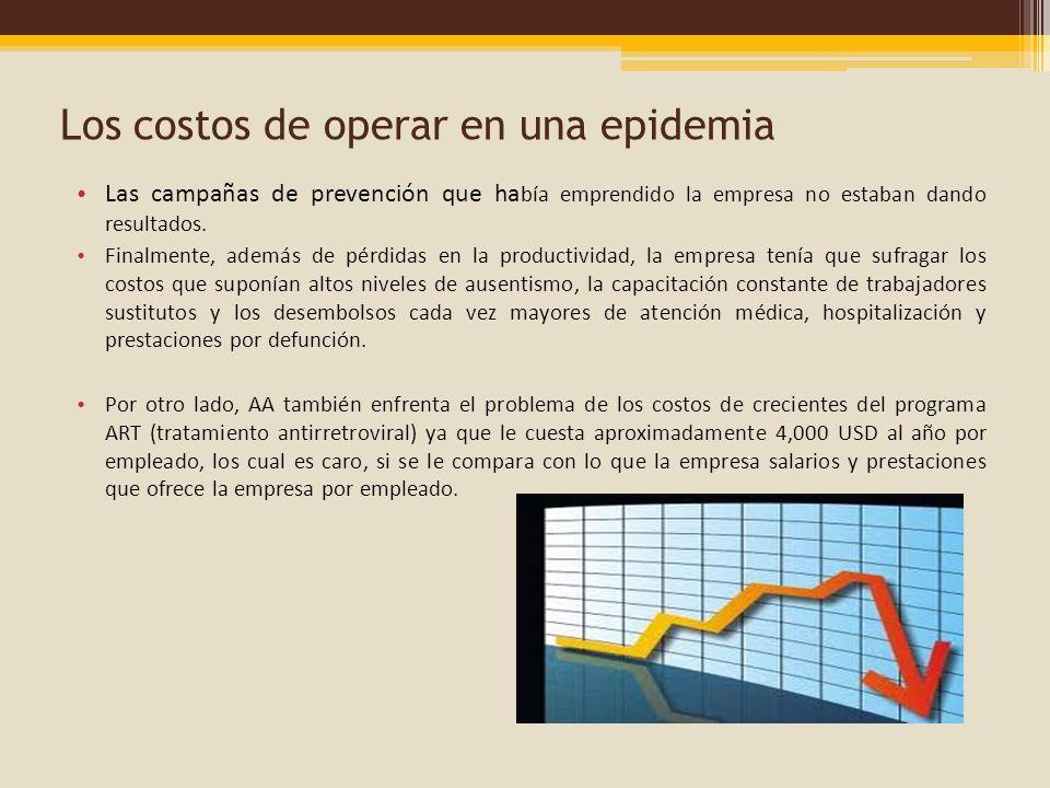 Los costos de operar en una epidemia