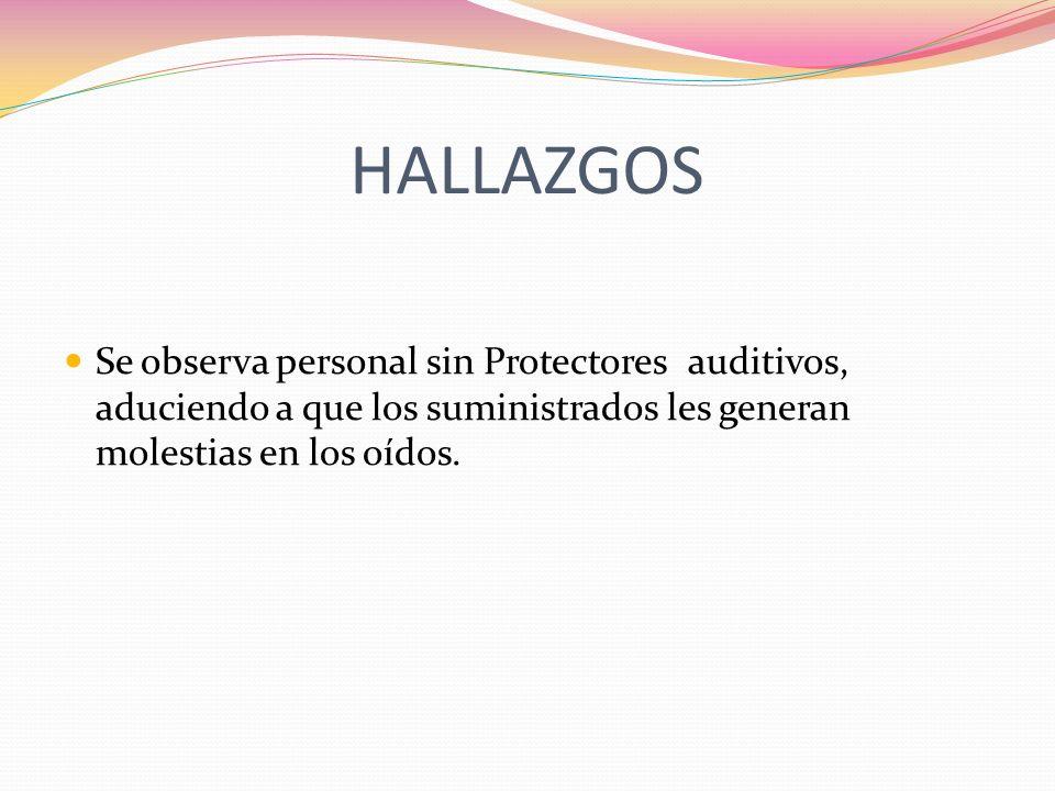 HALLAZGOS Se observa personal sin Protectores auditivos, aduciendo a que los suministrados les generan molestias en los oídos.