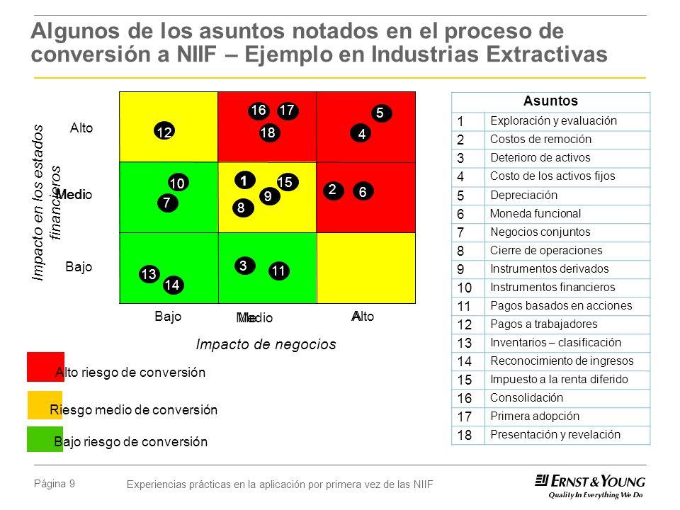 Algunos de los asuntos notados en el proceso de conversión a NIIF – Ejemplo en Industrias Extractivas