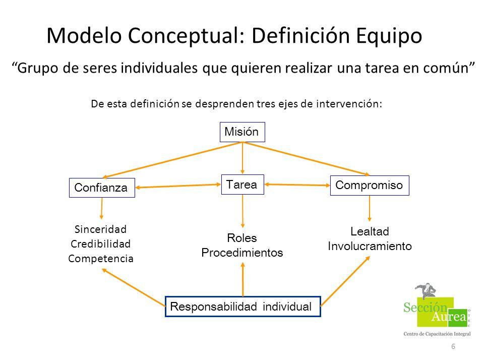 Modelo Conceptual: Definición Equipo