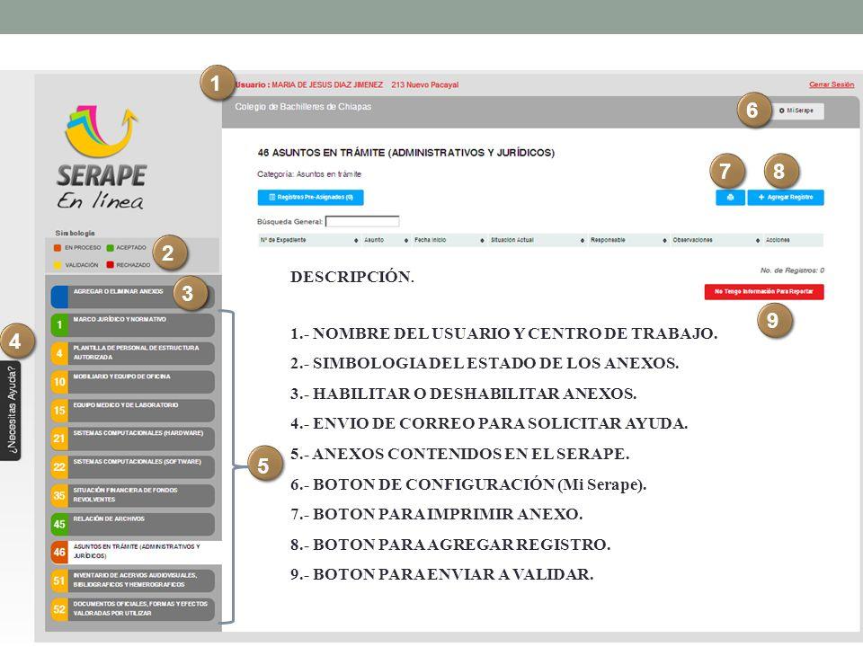 1 6. 7. 8. 2. DESCRIPCIÓN. 1.- NOMBRE DEL USUARIO Y CENTRO DE TRABAJO. 2.- SIMBOLOGIA DEL ESTADO DE LOS ANEXOS.