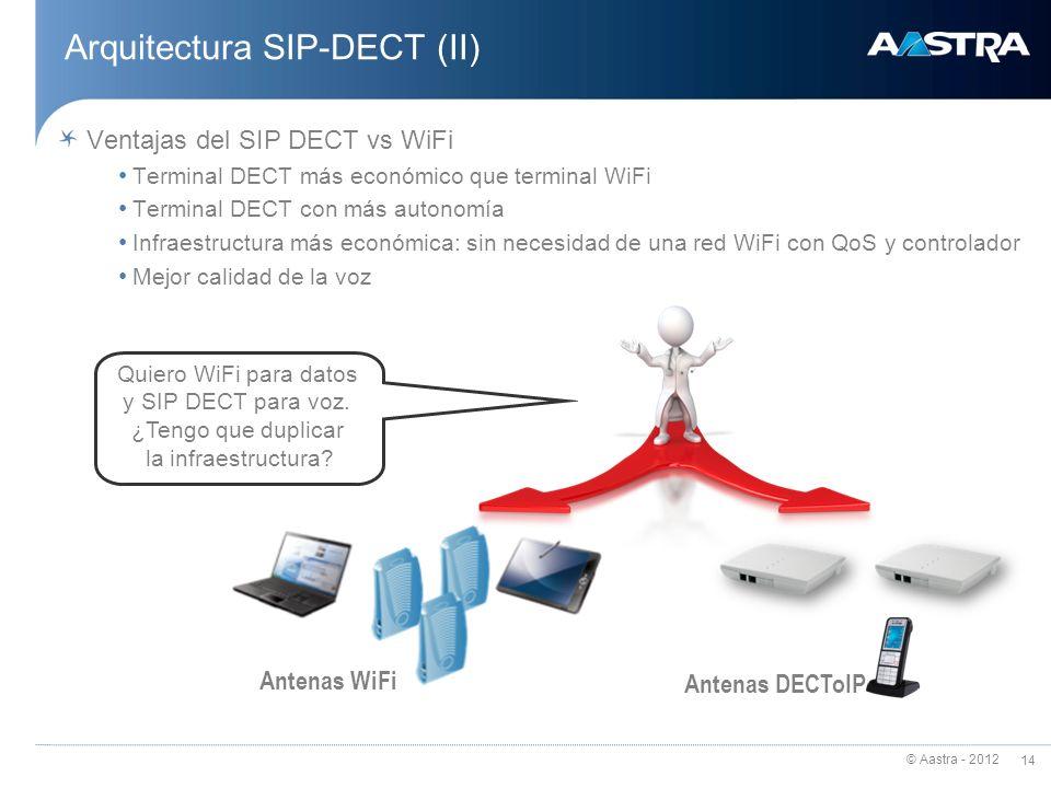 Arquitectura SIP-DECT (II)