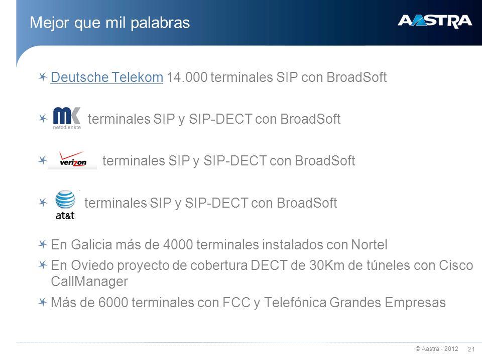 Mejor que mil palabras Deutsche Telekom 14.000 terminales SIP con BroadSoft. terminales SIP y SIP-DECT con BroadSoft.