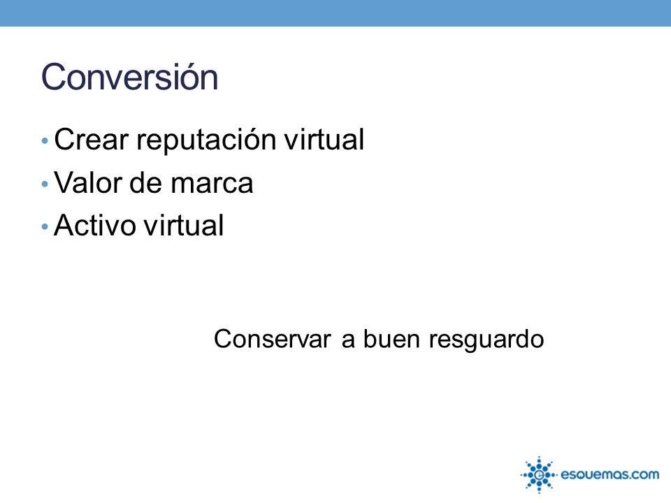 Conversión Crear reputación virtual Valor de marca Activo virtual