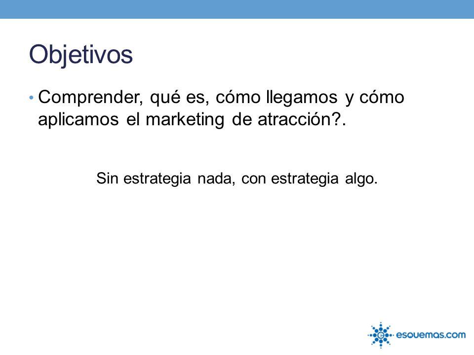 Objetivos Comprender, qué es, cómo llegamos y cómo aplicamos el marketing de atracción .