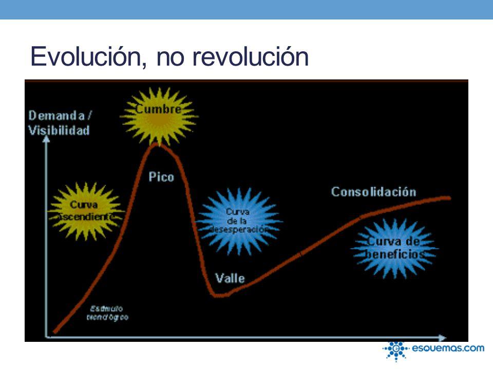Evolución, no revolución