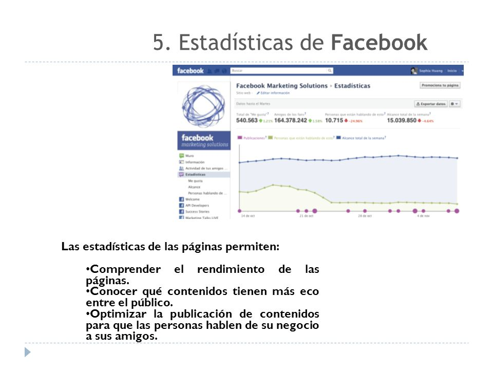 5. Estadísticas de Facebook