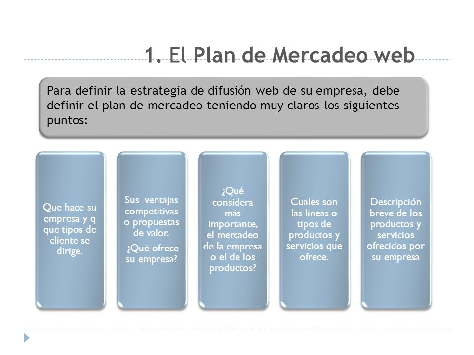 1. El Plan de Mercadeo web
