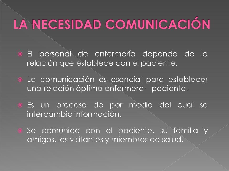 LA NECESIDAD COMUNICACIÓN