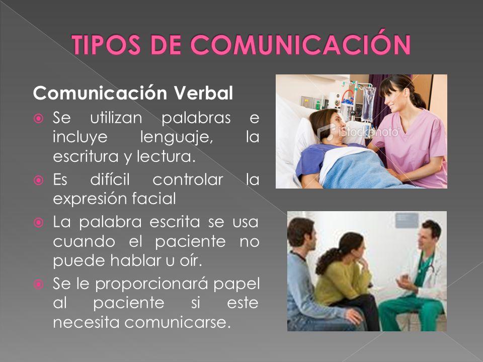 TIPOS DE COMUNICACIÓN Comunicación Verbal