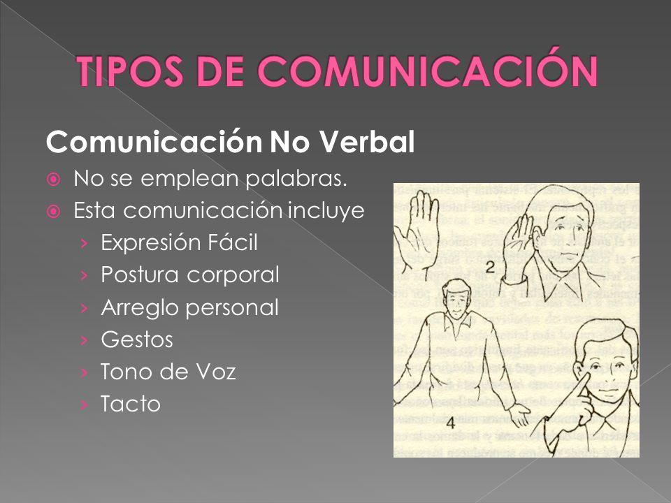 TIPOS DE COMUNICACIÓN Comunicación No Verbal No se emplean palabras.