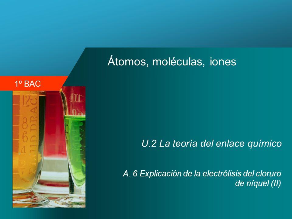 Átomos, moléculas, iones