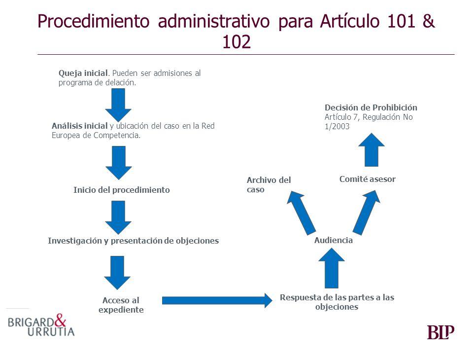 Procedimiento administrativo para Artículo 101 & 102