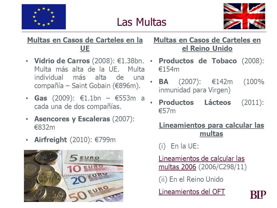 Las Multas Multas en Casos de Carteles en la UE