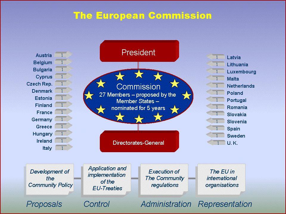 Croatia es el 28 país miembro de la Unión después desde 1 July 2013