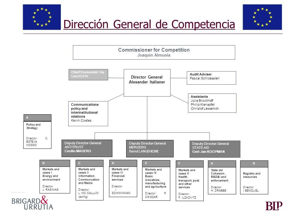 Dirección General de Competencia