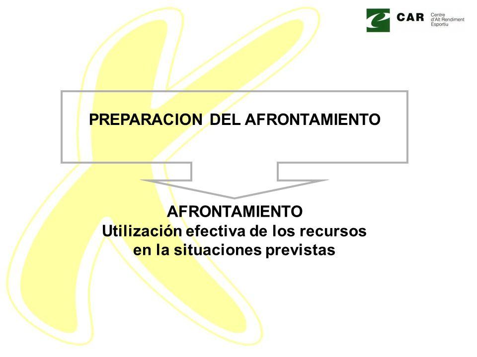 Utilización efectiva de los recursos en la situaciones previstas