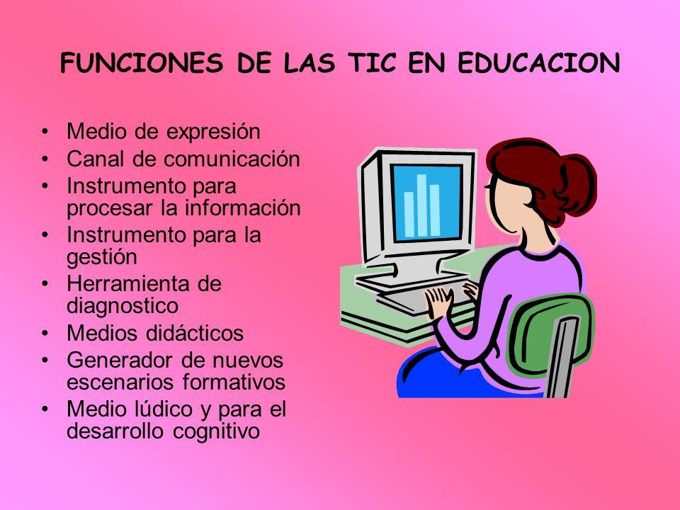 FUNCIONES DE LAS TIC EN EDUCACION