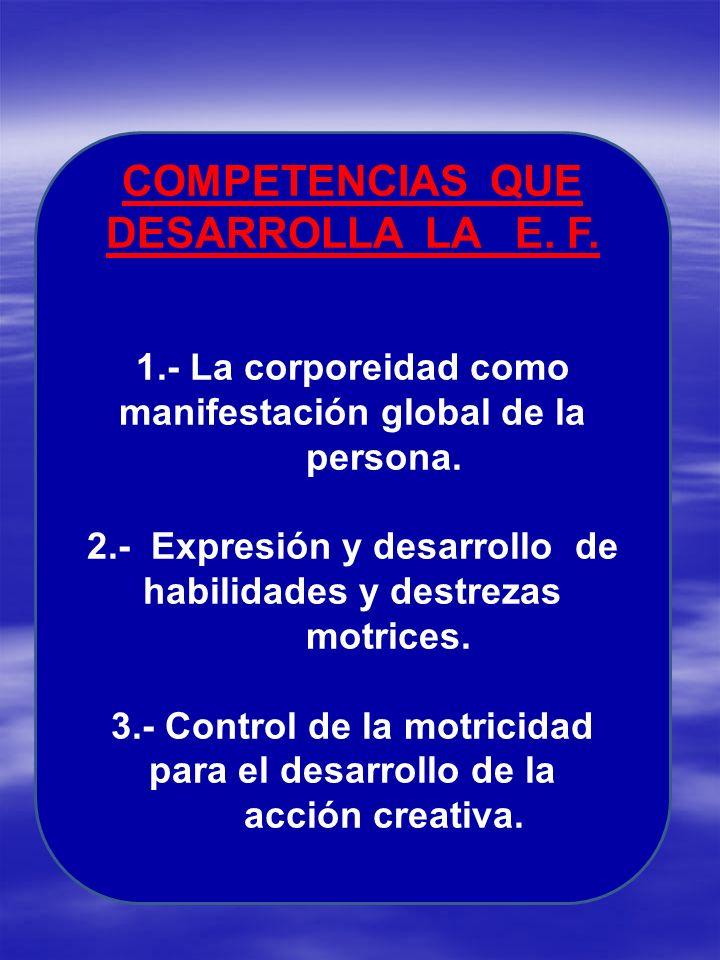 COMPETENCIAS QUE DESARROLLA LA E. F.