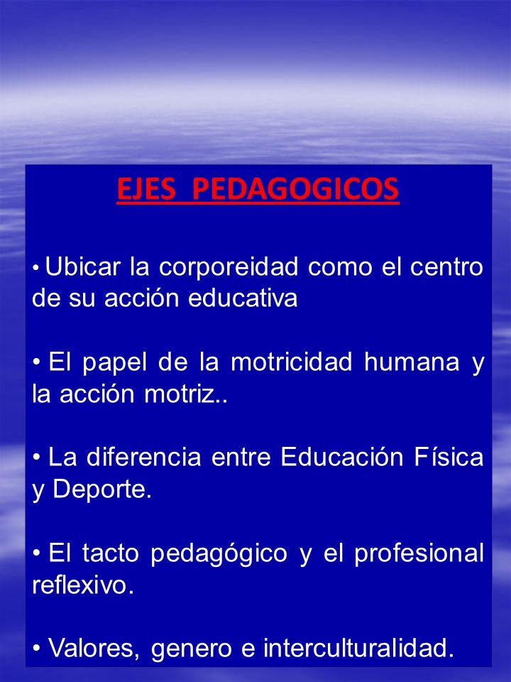 EJES PEDAGOGICOS El papel de la motricidad humana y la acción motriz..