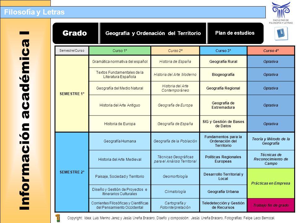 Información académica I
