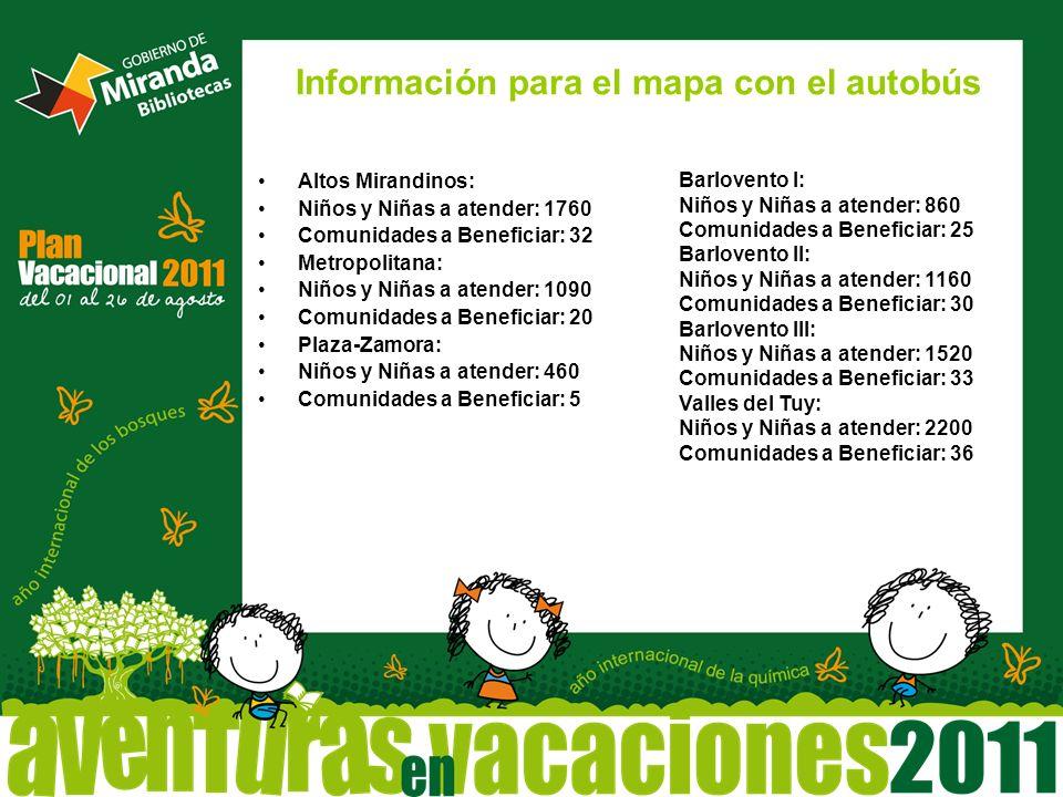 Información para el mapa con el autobús