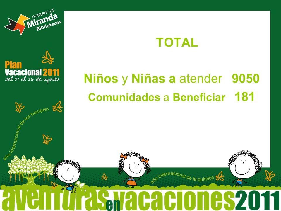 Comunidades a Beneficiar 181
