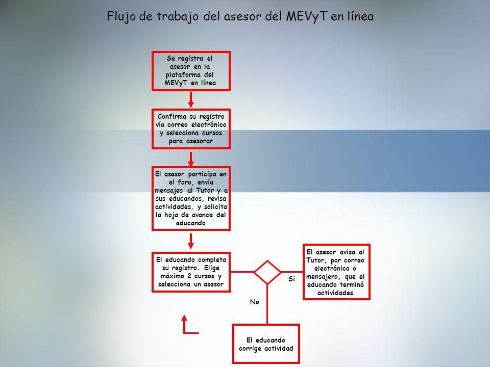 Flujo de trabajo del asesor del MEVyT en línea