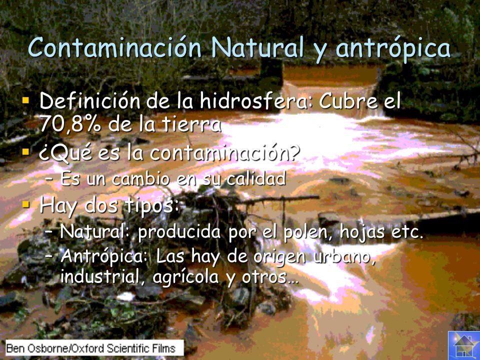 Contaminación Natural y antrópica