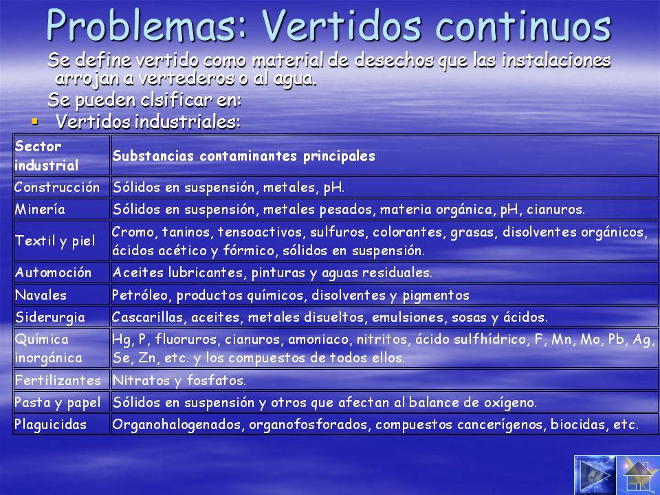 Problemas: Vertidos continuos