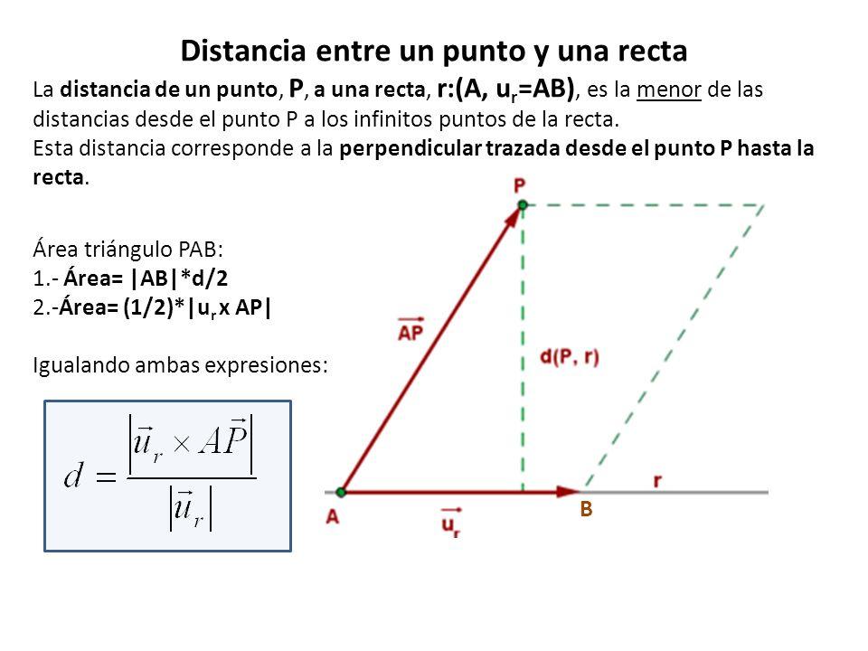 Distancia entre un punto y una recta