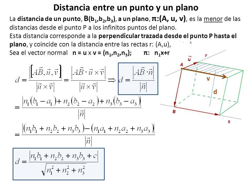 Distancia entre un punto y un plano