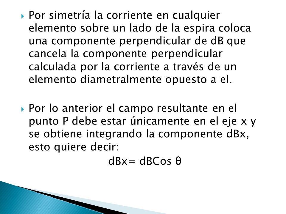 Por simetría la corriente en cualquier elemento sobre un lado de la espira coloca una componente perpendicular de dB que cancela la componente perpendicular calculada por la corriente a través de un elemento diametralmente opuesto a el.