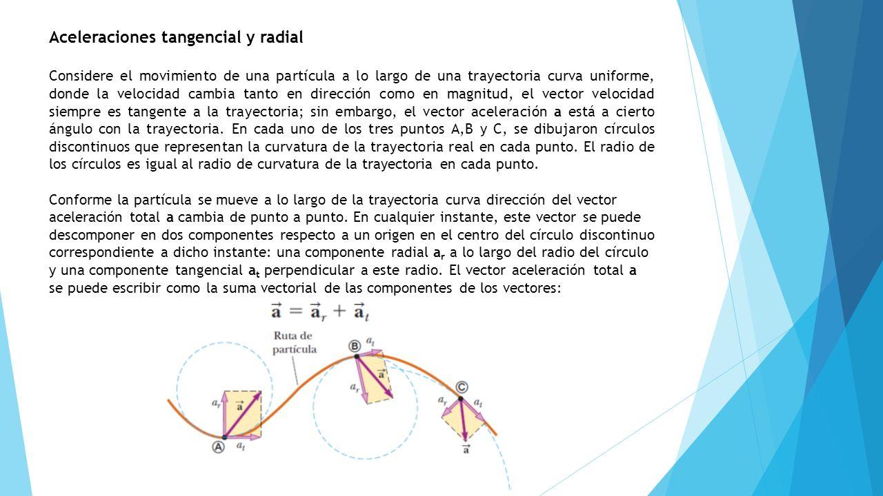 Aceleraciones tangencial y radial
