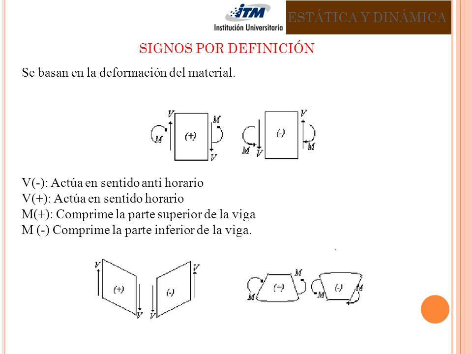ESTÁTICA Y DINÁMICA SIGNOS POR DEFINICIÓN. Se basan en la deformación del material. V(-): Actúa en sentido anti horario.